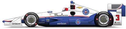 Helio Castroneves driver page