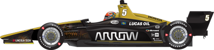 James Hinchcliffe car side Detroit
