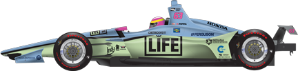 Pippa Mann car side Indy 500