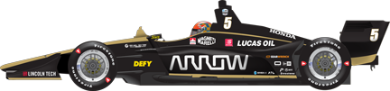 James Hinchcliffe car side Gateway