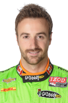 James Hinchcliffe overview