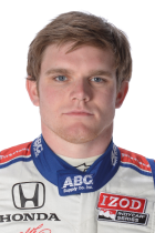 Conor Daly, Indianapolis