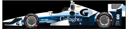 Max Chilton driver page