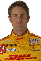 Ryan Hunter-Reay overview