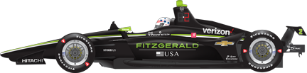 Josef Newgarden car side Texas