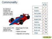 Het concept voor de nieuwe Lola IndyCar