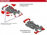 De gebieden waar de Aero kits ontwikkeld mogen worden